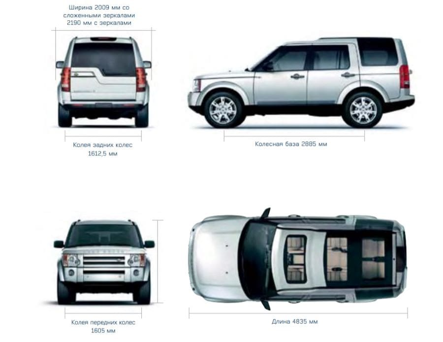 Land Rover Discovery 3 габариты
