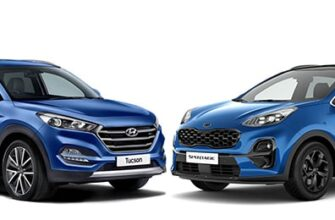 Hyundai Tucson или Kia Sportage