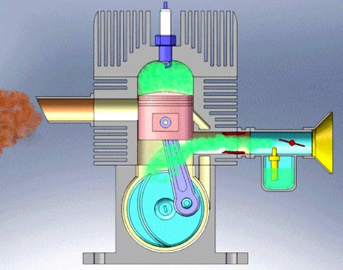 Двухтактный ДВС с клапанами