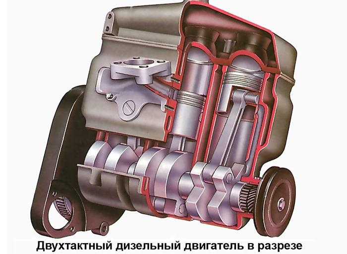 Двухтактный двигатель в разрезе
