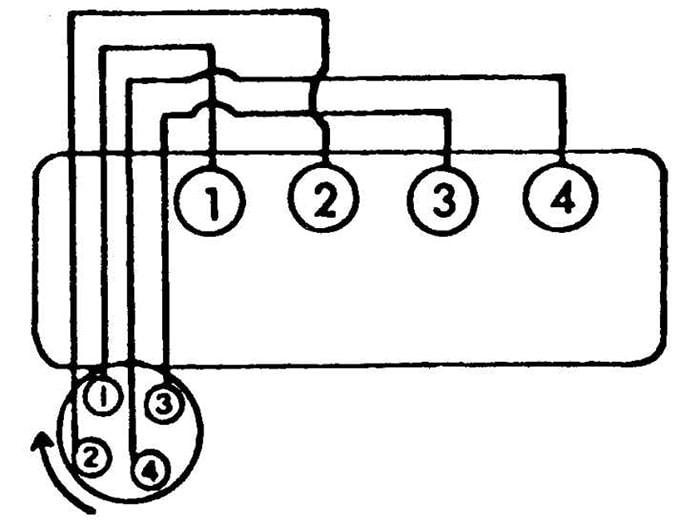 Порядок зажигания двигателя ЗМЗ 402
