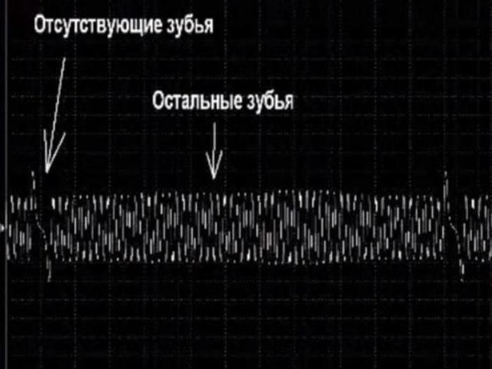 Проверка осциллографом датчика коленвала ВАЗ 2114