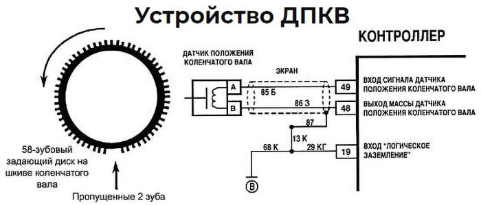Устройство датчика коленвала на ВАЗ 2114